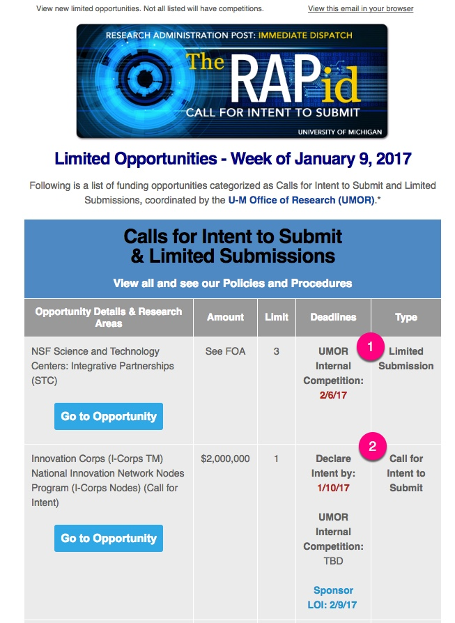 Weekly Announcement Format for Limited Submissions and Calls for Intent to Submit